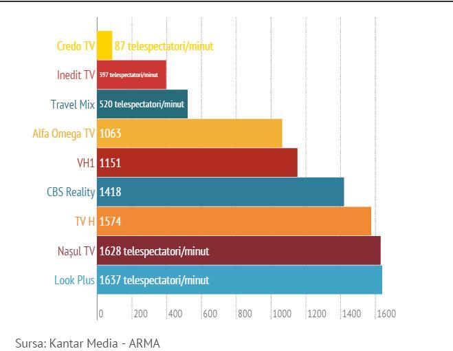 tabel audiente